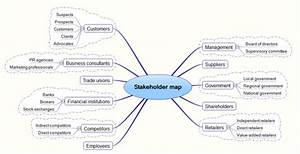 mind map With stakeholder map template powerpoint