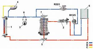 Circuit De Refroidissement Moteur : classe a w176 assyst plus et moteurs m270 om 607 om 651 page 1 classe a w176 forum ~ Gottalentnigeria.com Avis de Voitures