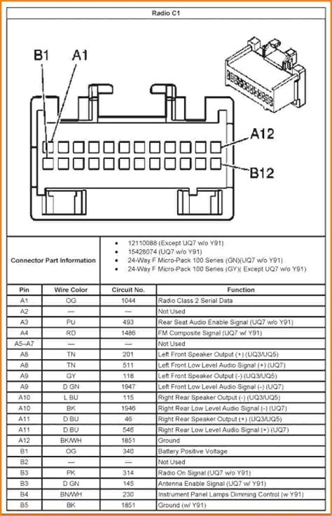 chevy malibu radio wiring diagram  wiring diagram