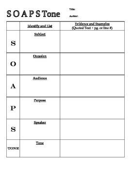 Soapstone Writing Template by Soapstone Active Reading Non Fiction By Leslie Jones Tpt