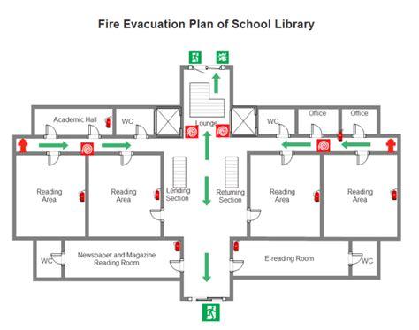 evacuation plan template library evacuation plan free library evacuation plan templates