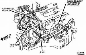 1995 Camaro Engine Code 42