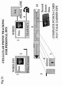 Clark Tug Wiring Diagram