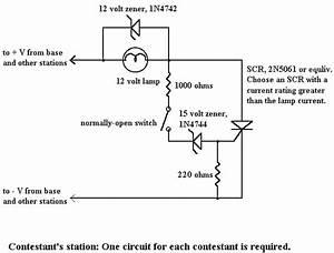 Game Circuits