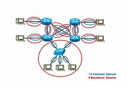 Domain Collision Broadcast Collusion Note