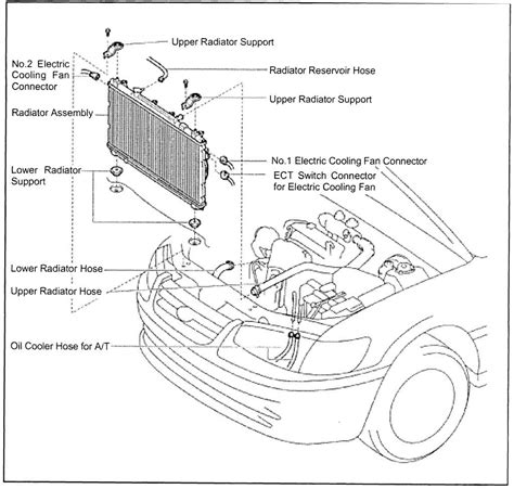Kium Wiring Harness by 1999 Camry Radiator Diagram 1999 Toyota Camry Fuel Line
