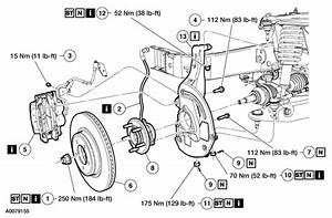 How Do You Replace A Front Wheel Bearing Hub Assembly