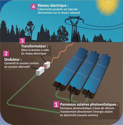 d 233 couvrez comment fonctionne cette centrale solaire inaugur 233 e 224 signes var matin