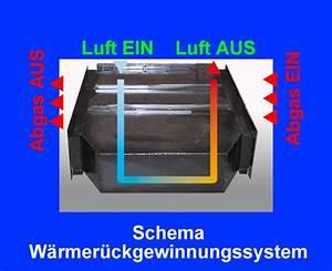 Luft Wärmetauscher Heizung : w rmetauscher w rmer ckgewinnung klimaanlage und heizung ~ Lizthompson.info Haus und Dekorationen