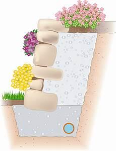 Pflanzen Für Trockenmauer : die besten 25 steinmauer garten ideen auf pinterest steinwand garten steingarten mauern und ~ Orissabook.com Haus und Dekorationen