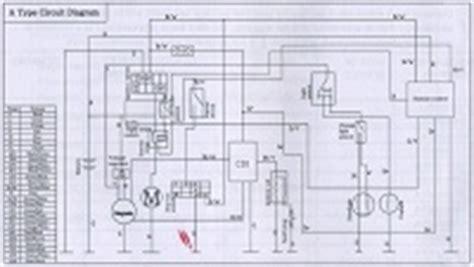 Chinese Atv Repair Manual Set