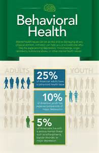 Behavioral Health - Johnston Health  Mental Health and Behavior Cancer--Coping with Cancer