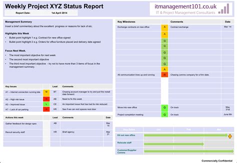 executive house plans project summary on a page status template single page report