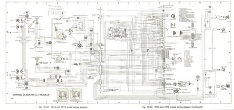 Jeep Ignition Switch Wiring Diagram