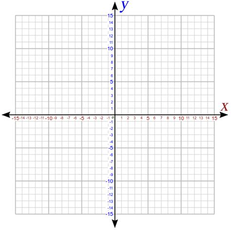 remix  coordinate plane