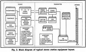 Broadcast Studio Wiring Diagram   31 Wiring Diagram Images