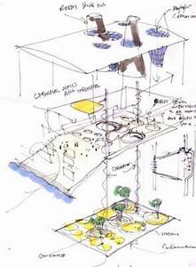 10 Architectural Sketches By Famous Architects