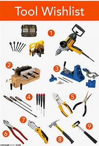 Essential Woodworking Tools for Beginners: A wishlist