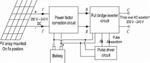 Realized Single Phase Transformerless Pv Inverter System