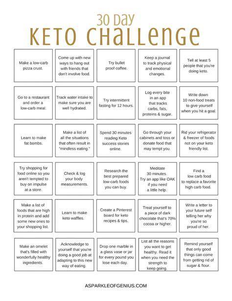 keto 30 day challenge printable keto diet for beginners keto diet guide ketogenic diet