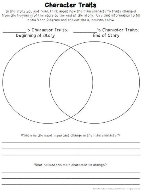 character traits graphic organizers 4th grade lessons