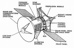 Filemagellan diagrammpng wikimedia commons for Space probe diagram