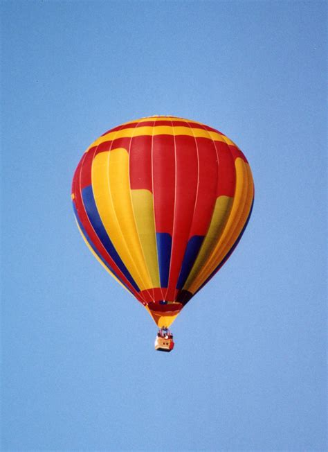 Balloon (aircraft)  Simple English Wikipedia, The Free