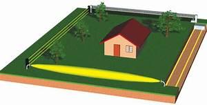 Alarme Périmétrique Pour Maison : une alarme perimetrique pour votre maison ou votre piscine ~ Premium-room.com Idées de Décoration