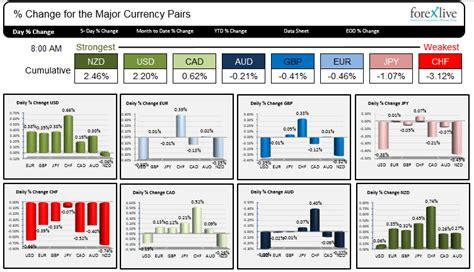 forex trading ibiyusomiser web fc2