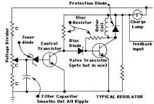 Alternator Regulator Schematic Diagram by Alternator Secrets