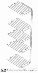 Freezer Evaporator Coil