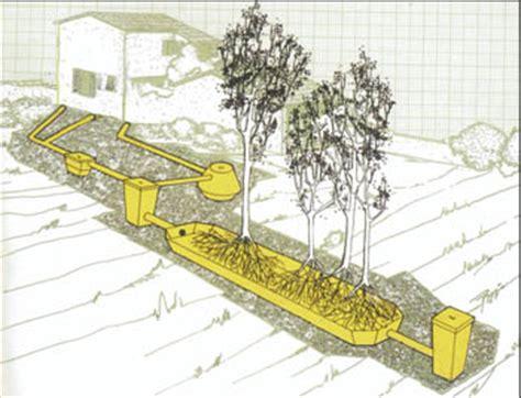 Портал ЖКХ Новосибирские ученые предложили использовать сточные воды для отопления домов