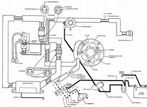 1980 9 9hp Evinrude Kill Switch Page  1