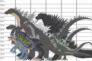 Fan Godzilla Size Chart by Daizua123 on DeviantArt