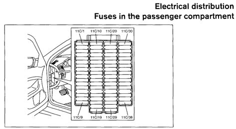 Which Fuse I For The Radio In A 2002 Miatum by Can You Give Me The Specific Fuse Location For Volvo S60