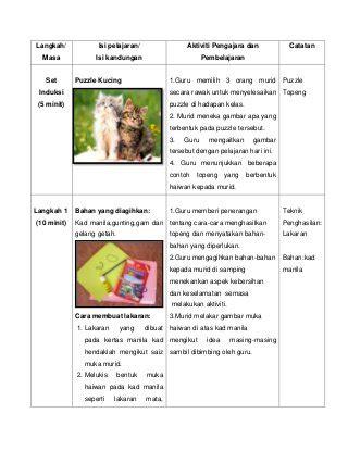 Canon digital camera raw image format. Contoh rancangan pengajaran harian pendidikan seni visual ...