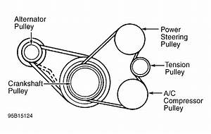 Diagram And Changing A Serpentine Belt  Changing A