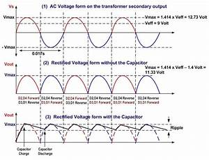 Ac To Dc Full Wave Rectifier Voltage Time Diagram