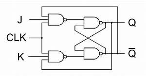 Different Types Of Sequential Circuits