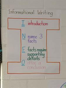 Explanatory Essay Outline electronics homework help essay writer spark space william shakespeare facts homework help