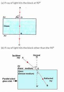 Lakhmir Singh Physics Class 10 Solutions Chapter 5