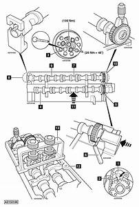 how to replace timing gears on vw passat 3c 16 tdi With timing belt gears