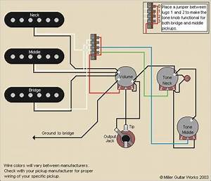 Strat Wiring Diagrams