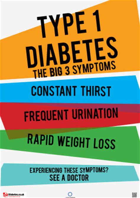 world health day diabetes