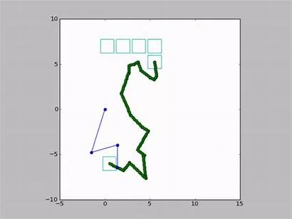 Path Prm Planning Smooth Robotic Generated Using