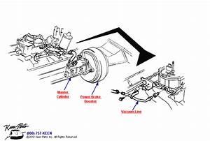 1953-2019 Corvette Power Brake Vacuum Line Parts