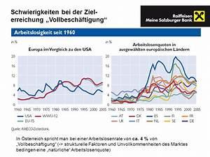 Reales Bip Berechnen Beispiel : raiffeisen salzburg finanz akademie 2013 stand november ~ Themetempest.com Abrechnung