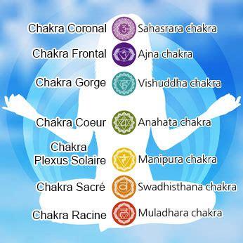 siege mentality definition chakra plexus solaire manipura