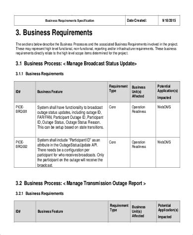 business requirement document samples  ms word