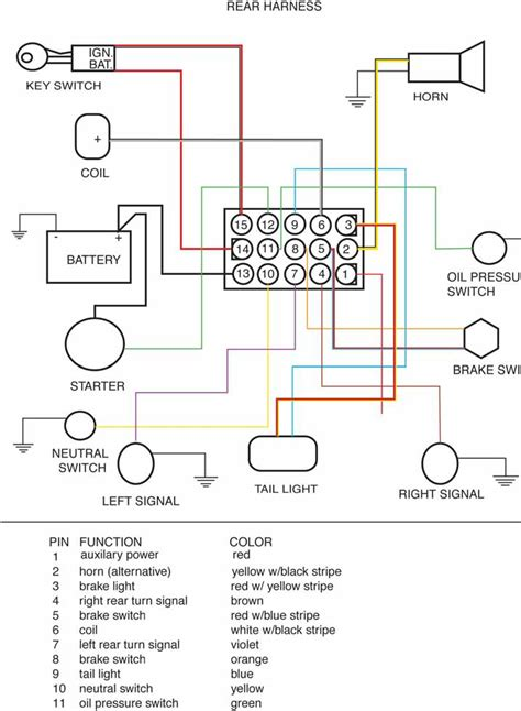 Ultima Ignition Wiring Diagram by Ultima Electronic Wiring System For Shovelhead Dual Coils